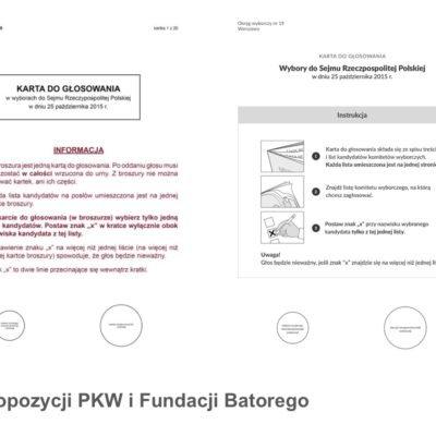 Porównanie projektów kart wyborczych (źródło: B. Narzelski)