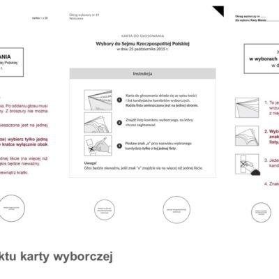 Prezentacja ewolucji karty wyborczej (źródło: B. Narzelski)