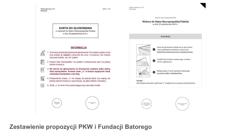 8880905a43620 024 – Adam Gendzwiłł i Bartosz Narzelski - Podcast: Nie tylko design