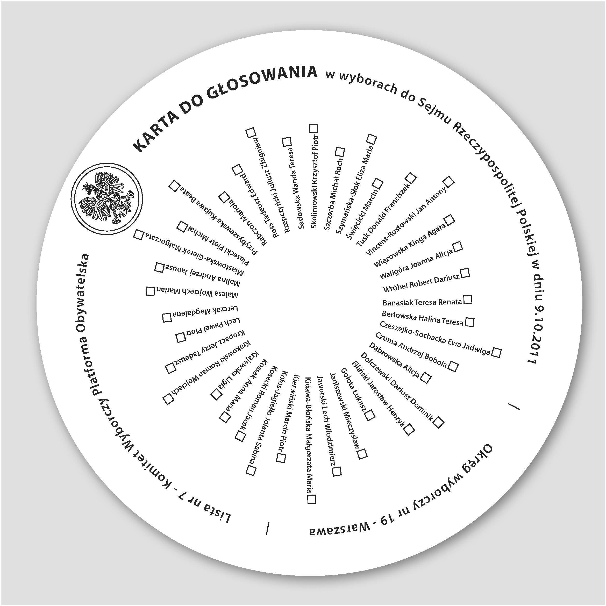 Projekt karty wyborczej - Okrągła